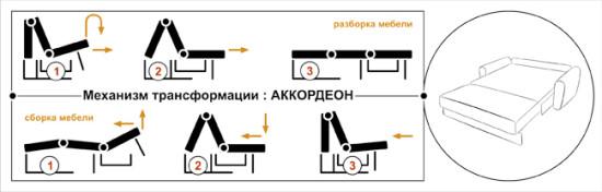 диван аккордеон с ортопедическим матрасом
