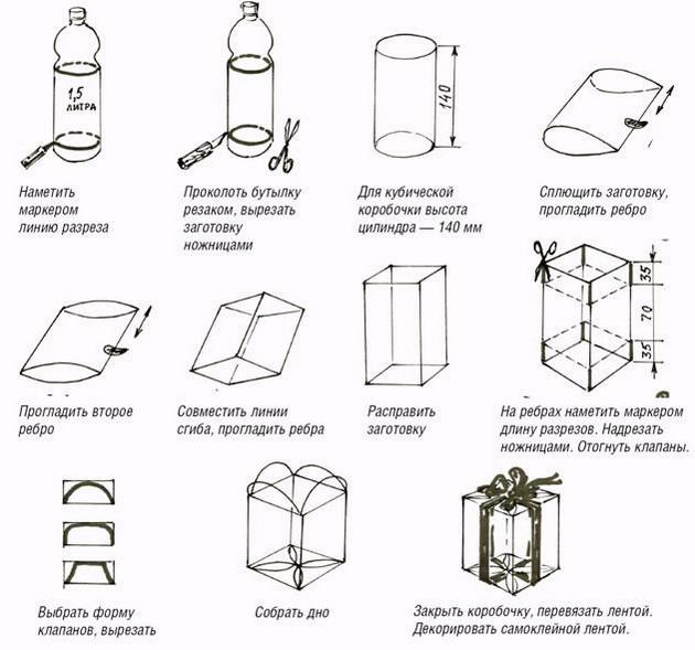 Беседка из пластиковой бутылКак сделать объемную картинку
